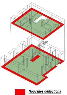 surface de plancher permis de construire